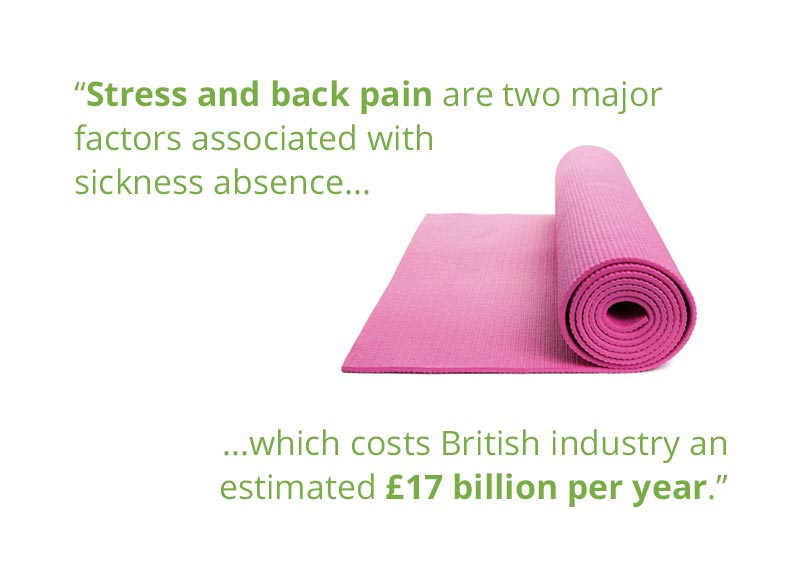Stress and back pain are two major factors associated with sickness absence, which costs British industry an estimated £17 billion per year.